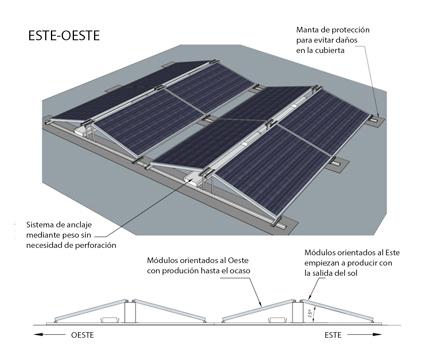 Plano instalación parque fotovoltaico de EPI Industries Family of Companies